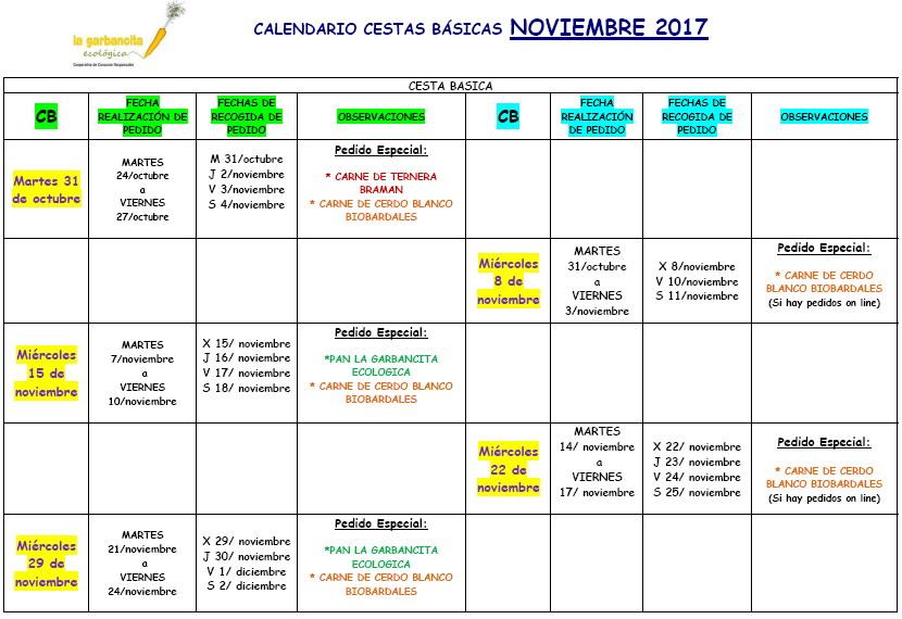 Calendario cestas basicas noviembre 2017