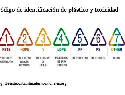 ¿Nos ayuda el código de identificación de plástico a conocer su toxicidad?